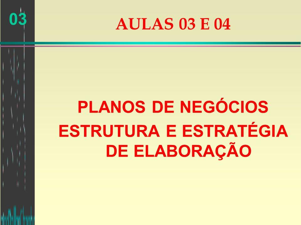 03 AULAS 03 E 04 PLANOS DE NEGÓCIOS ESTRUTURA E ESTRATÉGIA DE ELABORAÇÃO