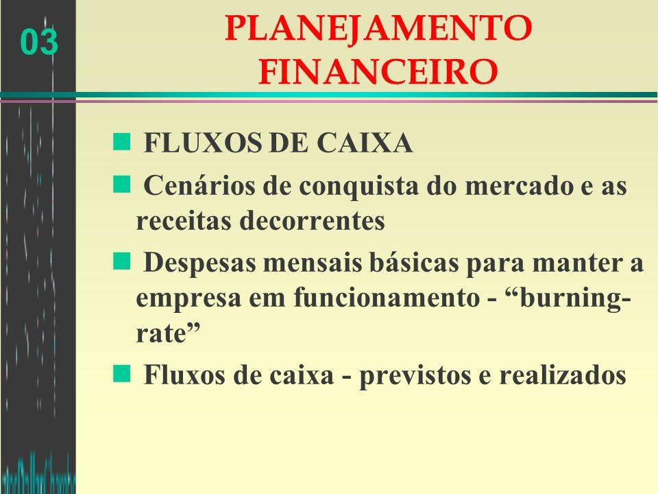 03 PLANEJAMENTO FINANCEIRO n FLUXOS DE CAIXA n Cenários de conquista do mercado e as receitas decorrentes n Despesas mensais básicas para manter a emp