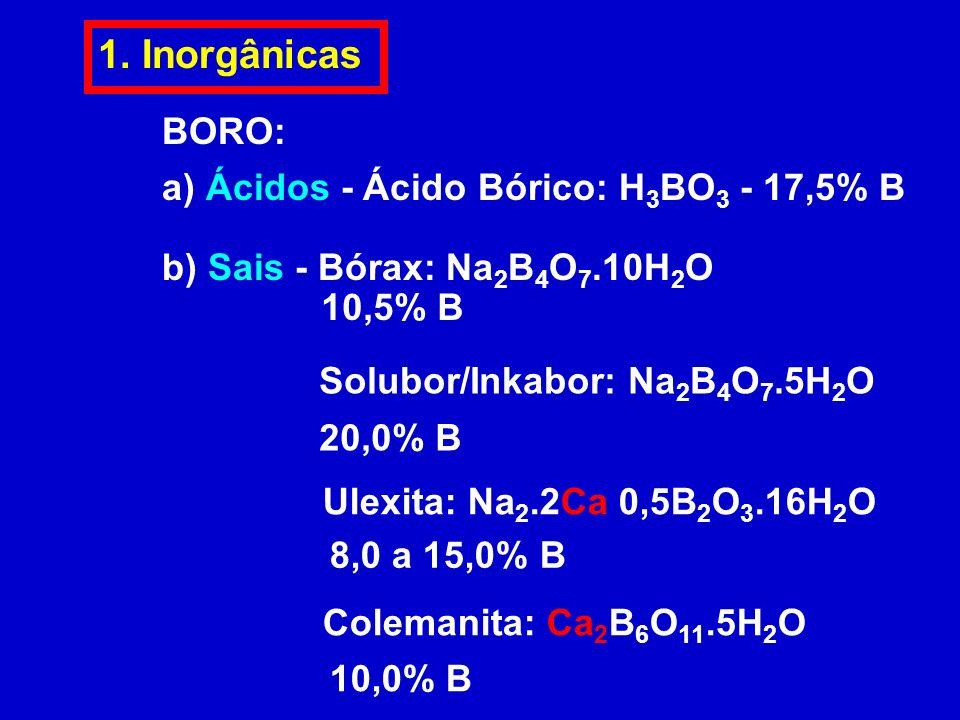 1. Inorgânicas Ácidos Sais Óxidos - Oxi-sulfatos Silicatos (F.T.E.) 2. Orgânicas Quelatos Ésteres (Boro) 2. FONTES DE MICRONUTRIENTES Hidróxidos