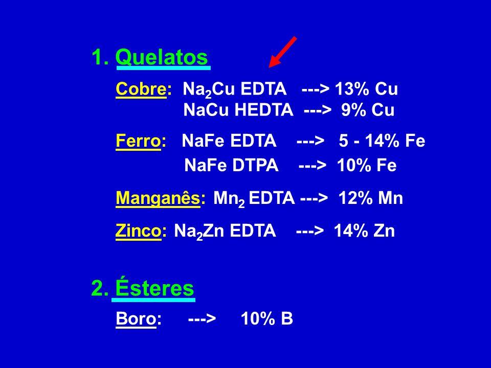 2. 1 - QUELATOS SINTÉTICOS Principais quelatizantes: EDTA, HEDTA, DTPA, DDHA, NTA, ácido glucoheptônico, ácido cítrico. Segundo Mortvedt (1999): 2 a 5
