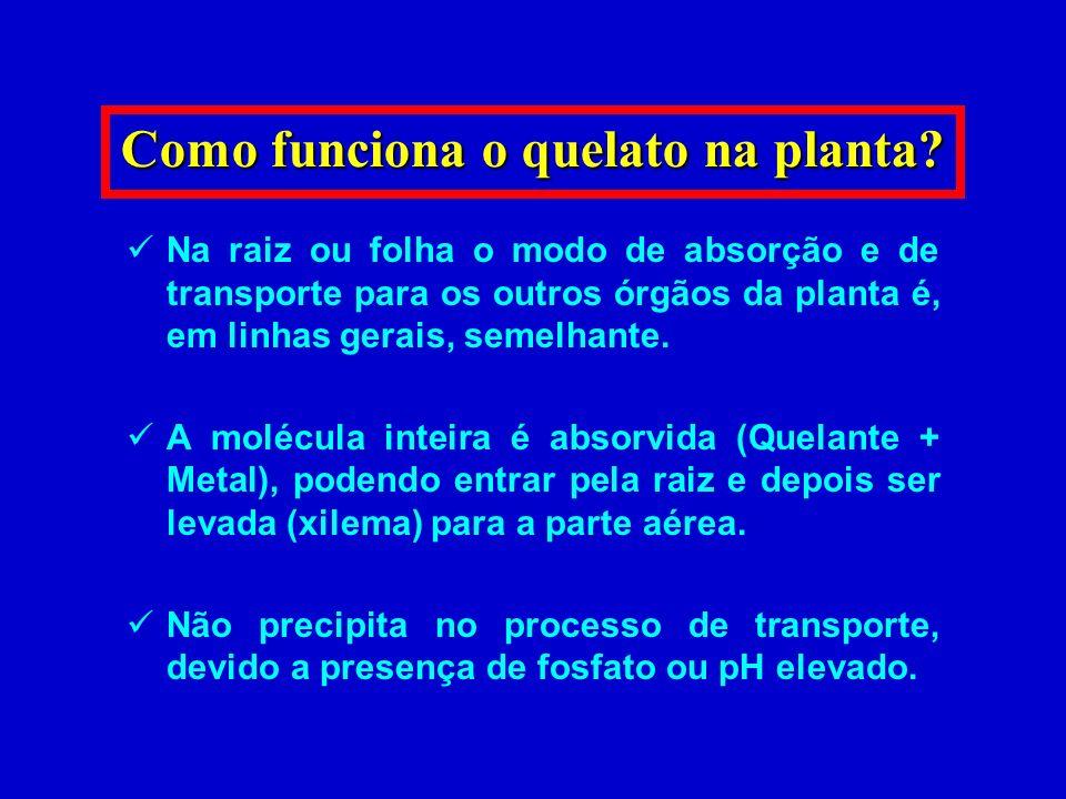 Classificação dos agentes quelatizantes de acordo com a força de complexação.