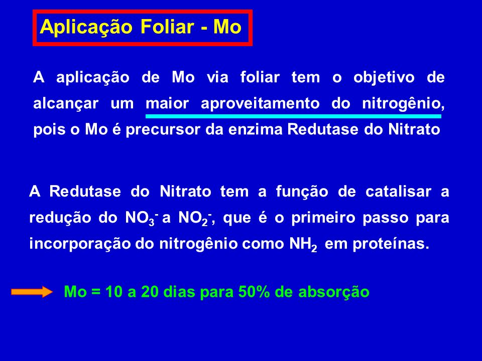 Teor de 65 Zn no trifólio que recebeu a adubação foliar e no restante da parte aérea do feijoeiro. (Adaptado de Boaretto et al., 1998). Testemunha = 3