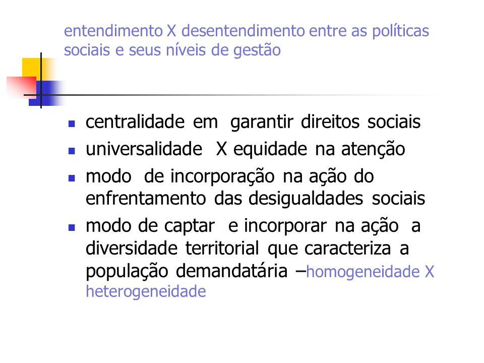 centralidade em garantir direitos sociais universalidade X equidade na atenção modo de incorporação na ação do enfrentamento das desigualdades sociais