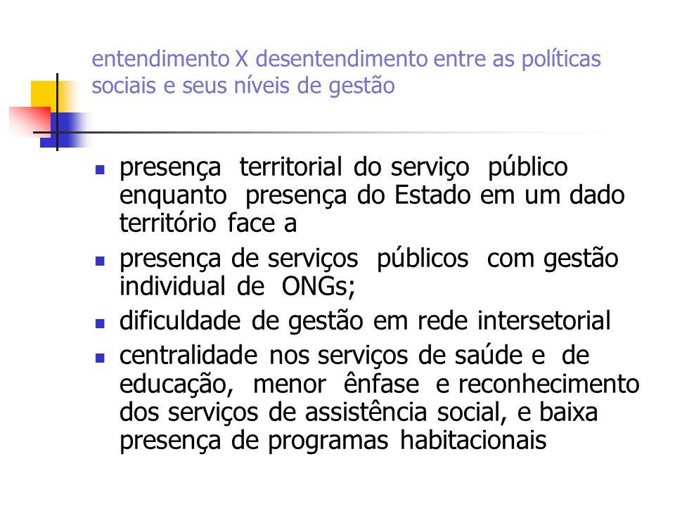 presença territorial do serviço público enquanto presença do Estado em um dado território face a presença de serviços públicos com gestão individual d