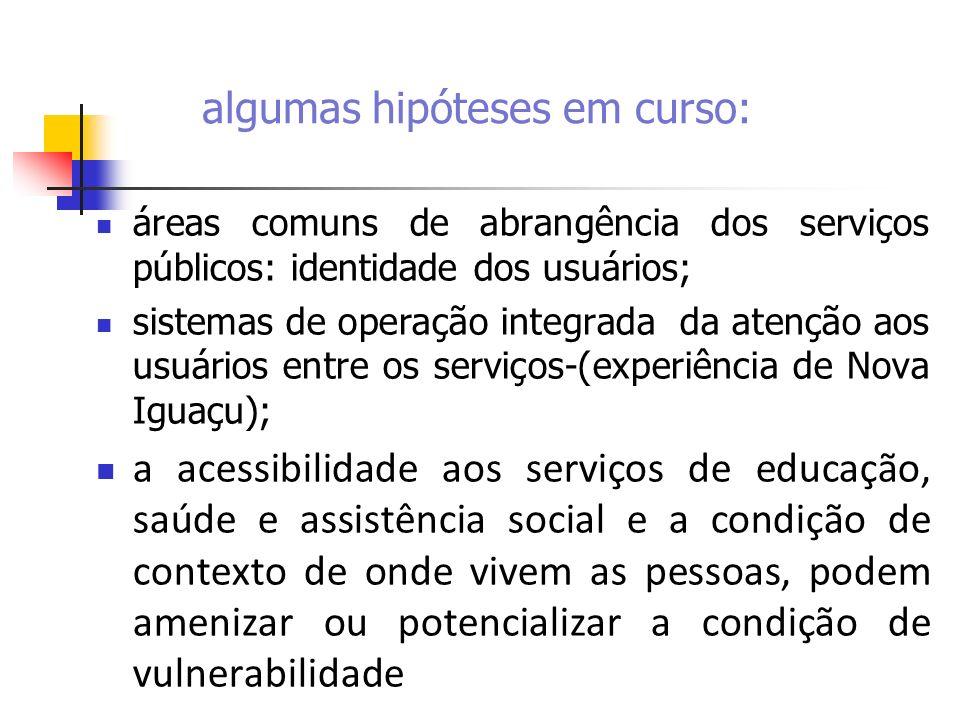 áreas comuns de abrangência dos serviços públicos: identidade dos usuários; sistemas de operação integrada da atenção aos usuários entre os serviços-(