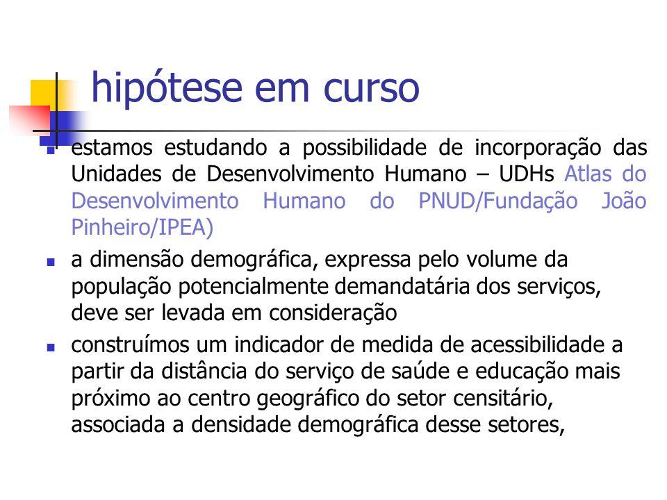 hipótese em curso estamos estudando a possibilidade de incorporação das Unidades de Desenvolvimento Humano – UDHs Atlas do Desenvolvimento Humano do P