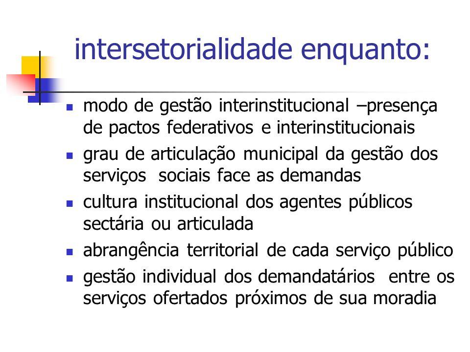intersetorialidade enquanto: modo de gestão interinstitucional –presença de pactos federativos e interinstitucionais grau de articulação municipal da