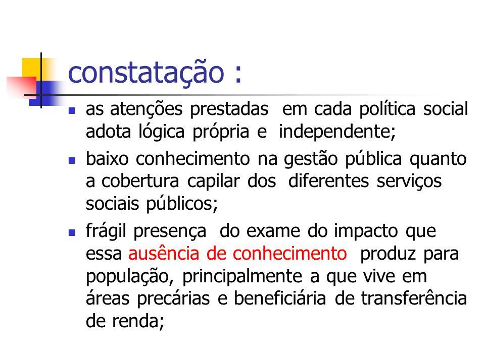 constatação : as atenções prestadas em cada política social adota lógica própria e independente; baixo conhecimento na gestão pública quanto a cobertu