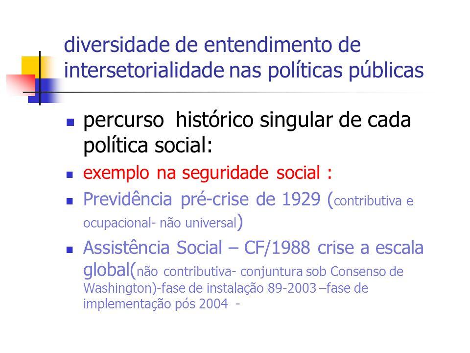 diversidade de entendimento de intersetorialidade nas políticas públicas percurso histórico singular de cada política social: exemplo na seguridade so