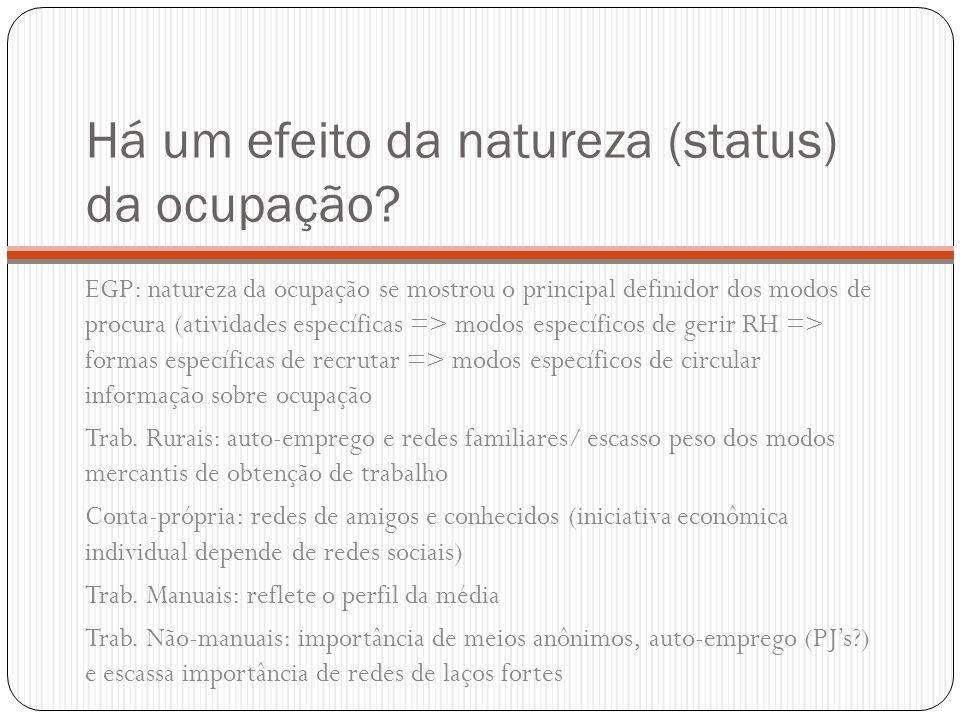 Há um efeito da natureza (status) da ocupação.