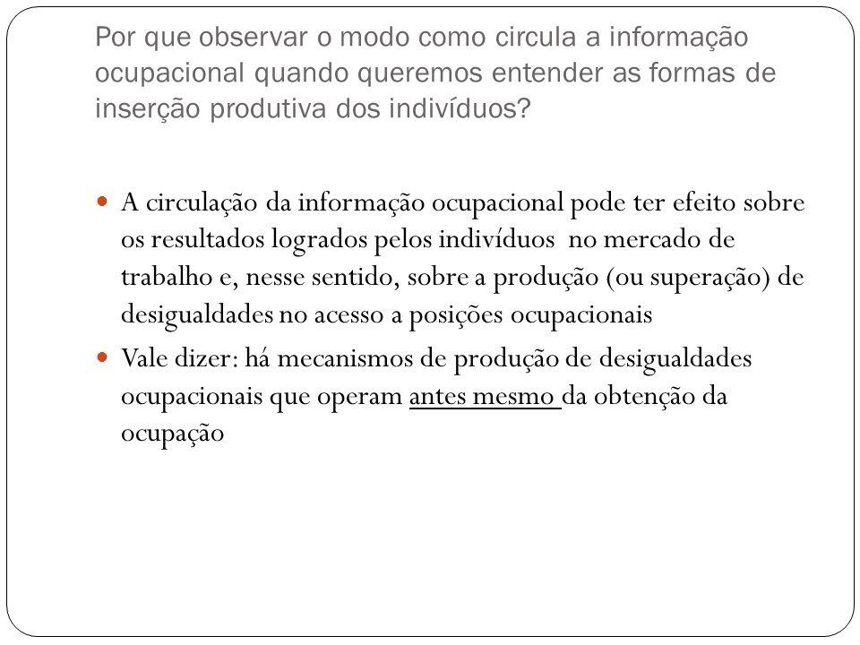 Por que observar o modo como circula a informação ocupacional quando queremos entender as formas de inserção produtiva dos indivíduos.