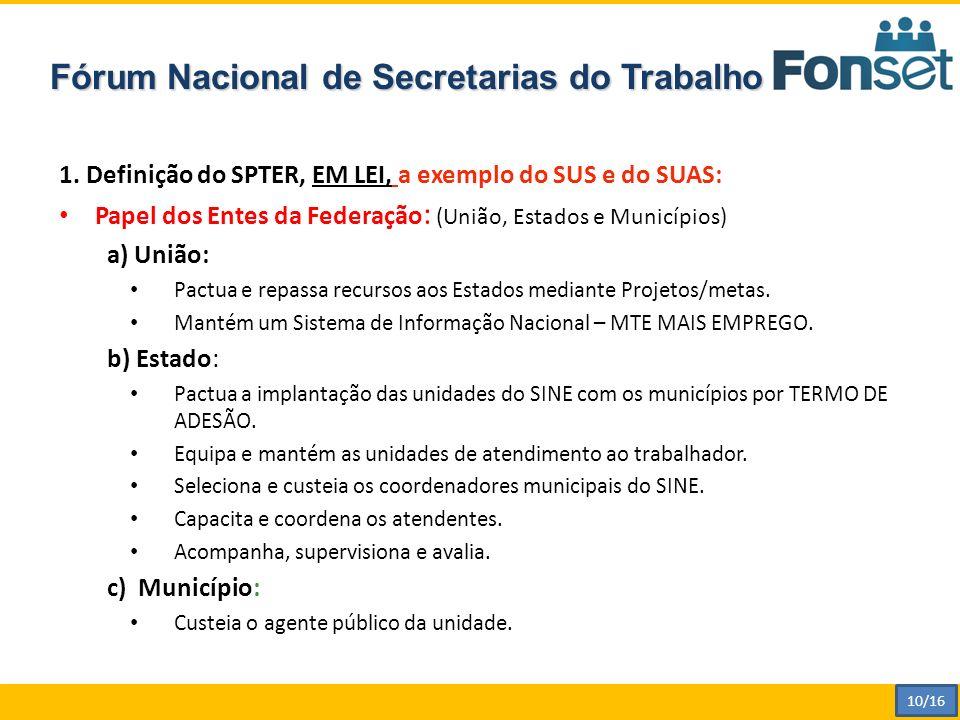 Fórum Nacional de Secretarias do Trabalho 1.
