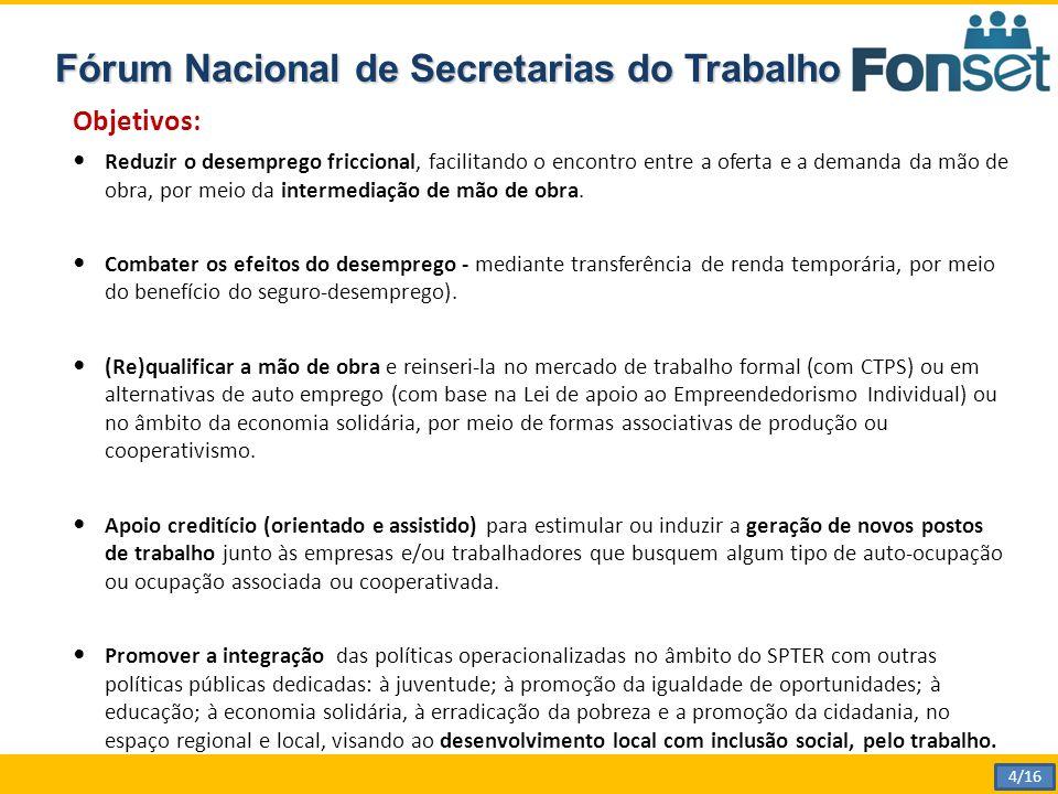 Fórum Nacional de Secretarias do Trabalho Objetivos: Reduzir o desemprego friccional, facilitando o encontro entre a oferta e a demanda da mão de obra, por meio da intermediação de mão de obra.
