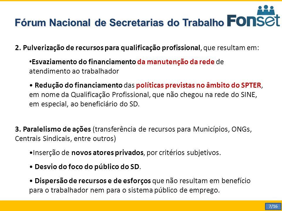 Fórum Nacional de Secretarias do Trabalho 2.