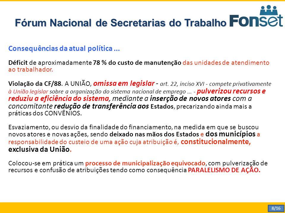 Fórum Nacional de Secretarias do Trabalho Consequências da atual política...
