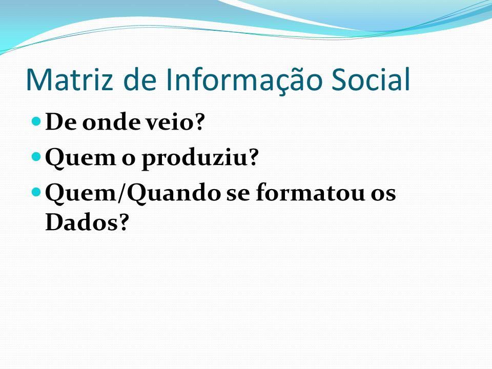 Matriz de Informação Social De onde veio? Quem o produziu? Quem/Quando se formatou os Dados?