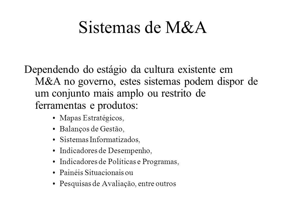 Dependendo do estágio da cultura existente em M&A no governo, estes sistemas podem dispor de um conjunto mais amplo ou restrito de ferramentas e produ