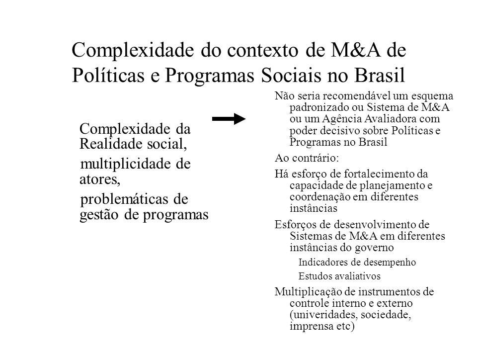 Complexidade do contexto de M&A de Políticas e Programas Sociais no Brasil Complexidade da Realidade social, multiplicidade de atores, problemáticas d