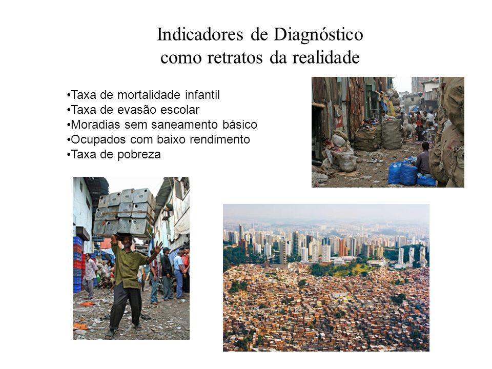 Indicadores de Diagnóstico como retratos da realidade Taxa de mortalidade infantil Taxa de evasão escolar Moradias sem saneamento básico Ocupados com