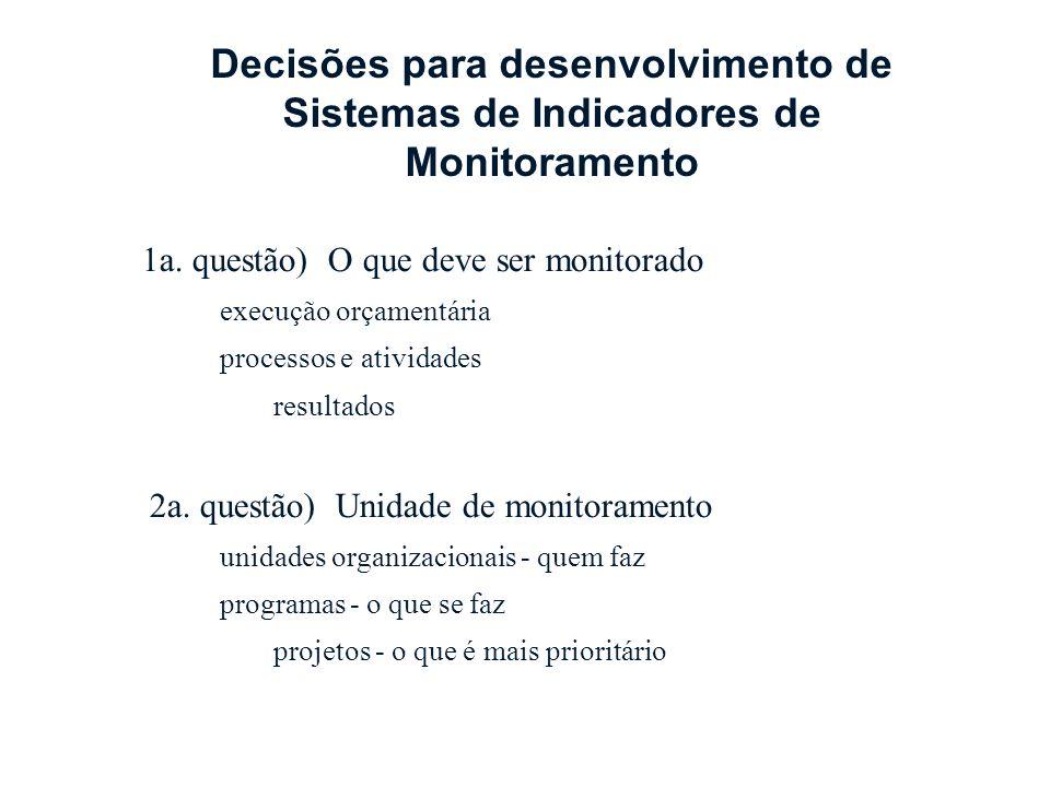 1a. questão) O que deve ser monitorado execução orçamentária processos e atividades resultados 2a. questão) Unidade de monitoramento unidades organiza