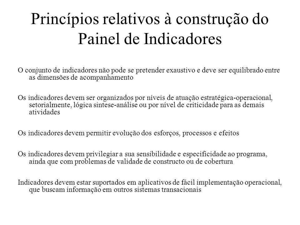 Princípios relativos à construção do Painel de Indicadores O conjunto de indicadores não pode se pretender exaustivo e deve ser equilibrado entre as d