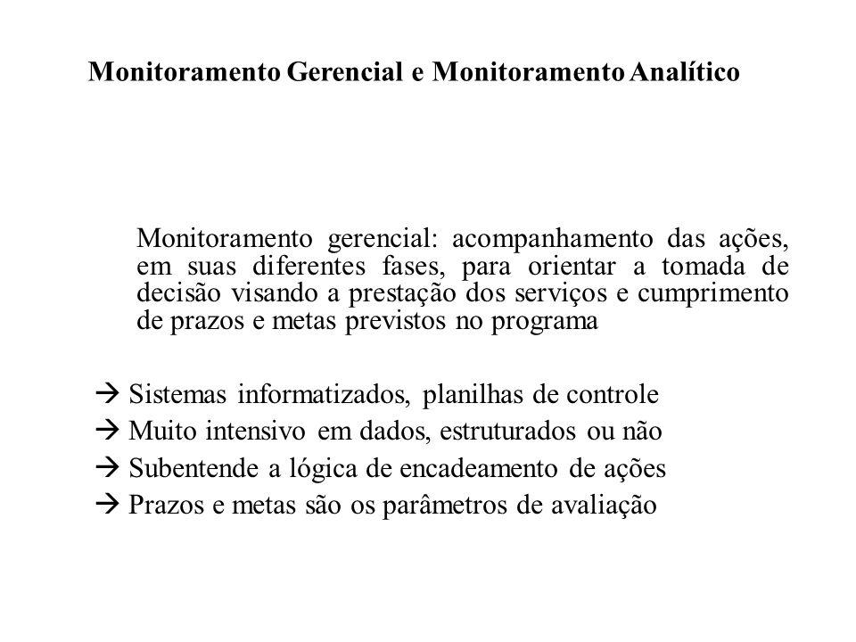 Monitoramento gerencial: acompanhamento das ações, em suas diferentes fases, para orientar a tomada de decisão visando a prestação dos serviços e cump