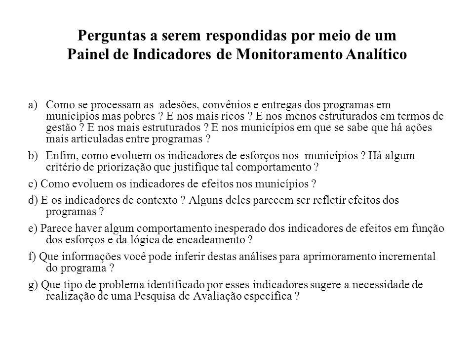 a)Como se processam as adesões, convênios e entregas dos programas em municípios mas pobres ? E nos mais ricos ? E nos menos estruturados em termos de