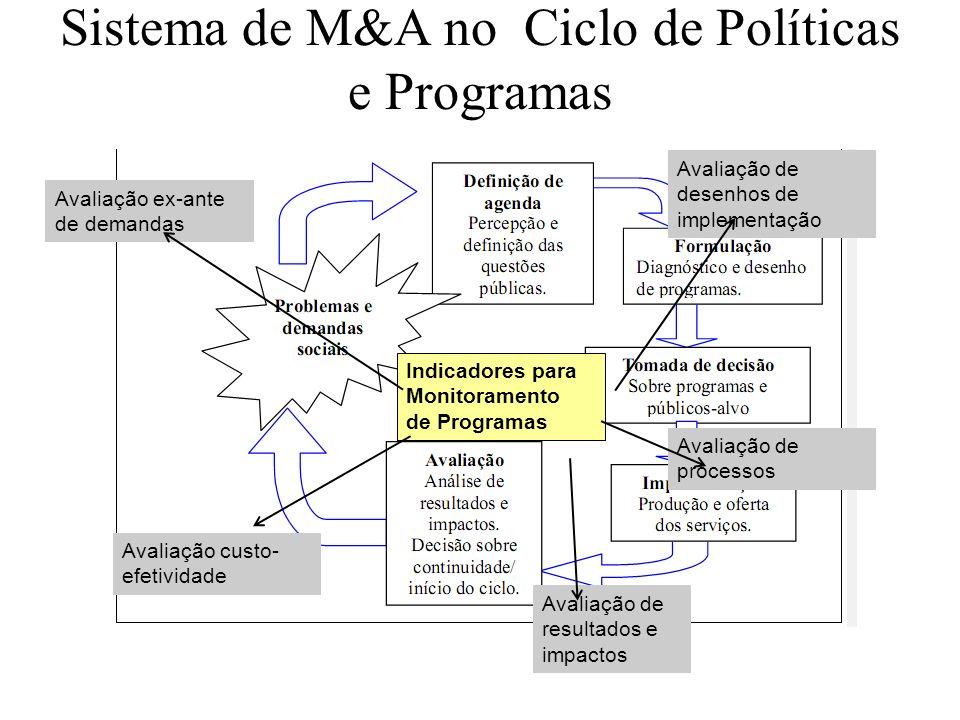 Os sistemas de M&A podem ser diferenciados segundo vários critérios, como discutem MacDavid&Hawthorne (2006), Mackay (2007), Owen (2007) e Cunill e Ospina (2008).