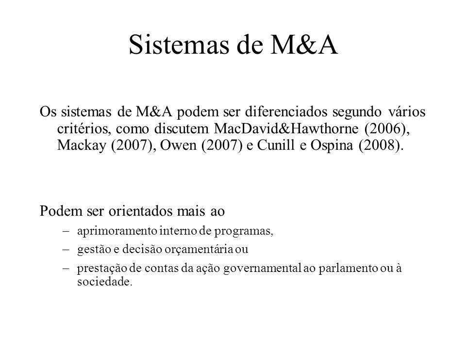 Os sistemas de M&A podem ser diferenciados segundo vários critérios, como discutem MacDavid&Hawthorne (2006), Mackay (2007), Owen (2007) e Cunill e Os