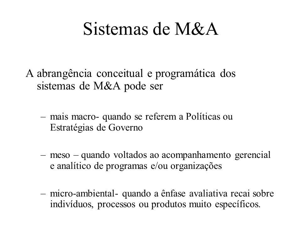 A abrangência conceitual e programática dos sistemas de M&A pode ser –mais macro- quando se referem a Políticas ou Estratégias de Governo –meso – quan