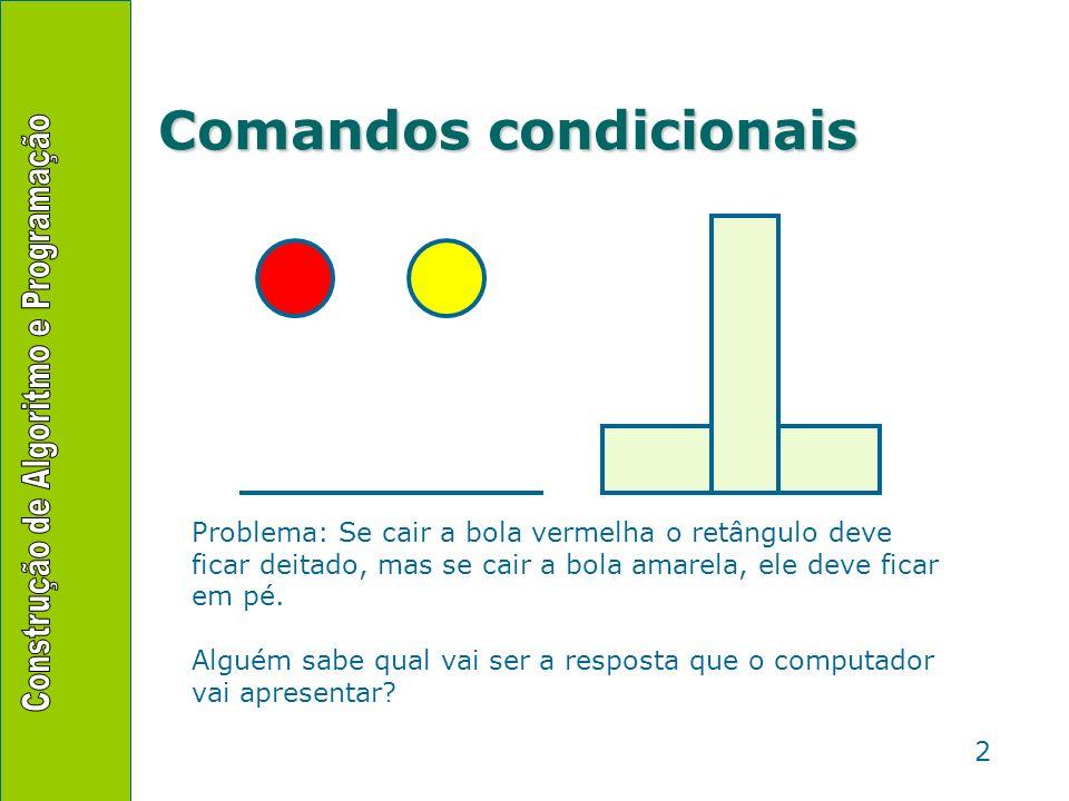 2 Problema: Se cair a bola vermelha o retângulo deve ficar deitado, mas se cair a bola amarela, ele deve ficar em pé. Alguém sabe qual vai ser a respo
