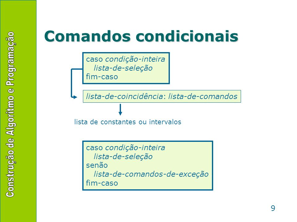 9 Comandos condicionais caso condição-inteira lista-de-seleção fim-caso lista-de-coincidência: lista-de-comandos lista de constantes ou intervalos cas