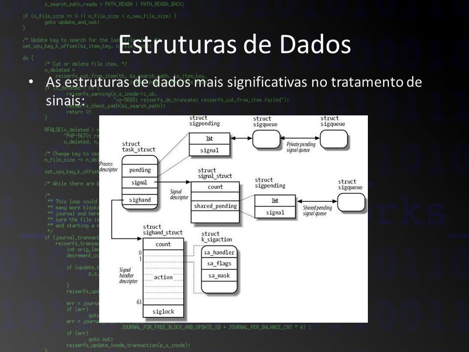 As estruturas de dados mais significativas no tratamento de sinais: