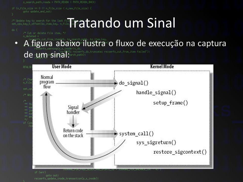 A figura abaixo ilustra o fluxo de execução na captura de um sinal: