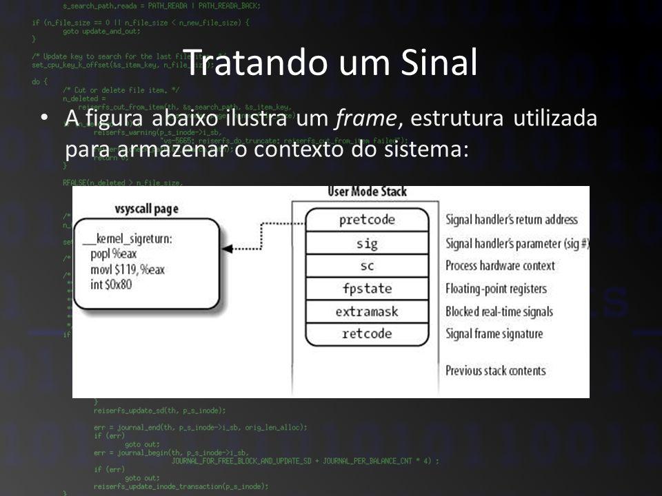 Tratando um Sinal A figura abaixo ilustra um frame, estrutura utilizada para armazenar o contexto do sistema: