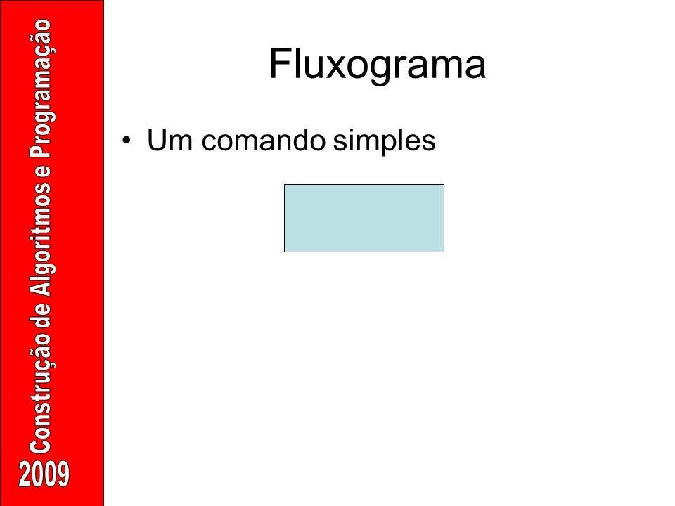 Fluxograma Um comando simples