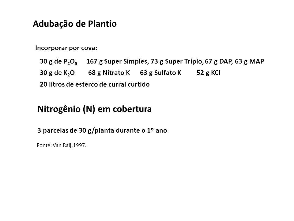 Adubação de Plantio 30 g de P 2 O 5 167 g Super Simples, 73 g Super Triplo, 67 g DAP, 63 g MAP 30 g de K 2 O 68 g Nitrato K 63 g Sulfato K 52 g KCl 20