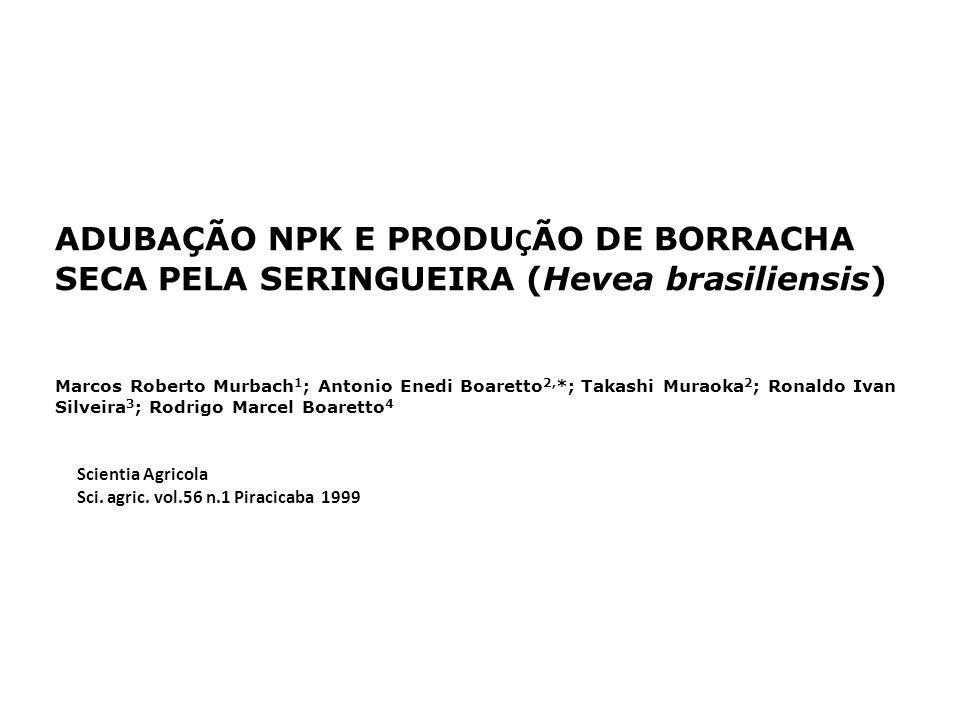 ADUBAÇÃO NPK E PRODU Ç ÃO DE BORRACHA SECA PELA SERINGUEIRA (Hevea brasiliensis) Marcos Roberto Murbach 1 ; Antonio Enedi Boaretto 2, *; Takashi Murao