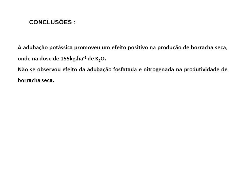 A adubação potássica promoveu um efeito positivo na produção de borracha seca, onde na dose de 155kg.ha -1 de K 2 O. Não se observou efeito da adubaçã