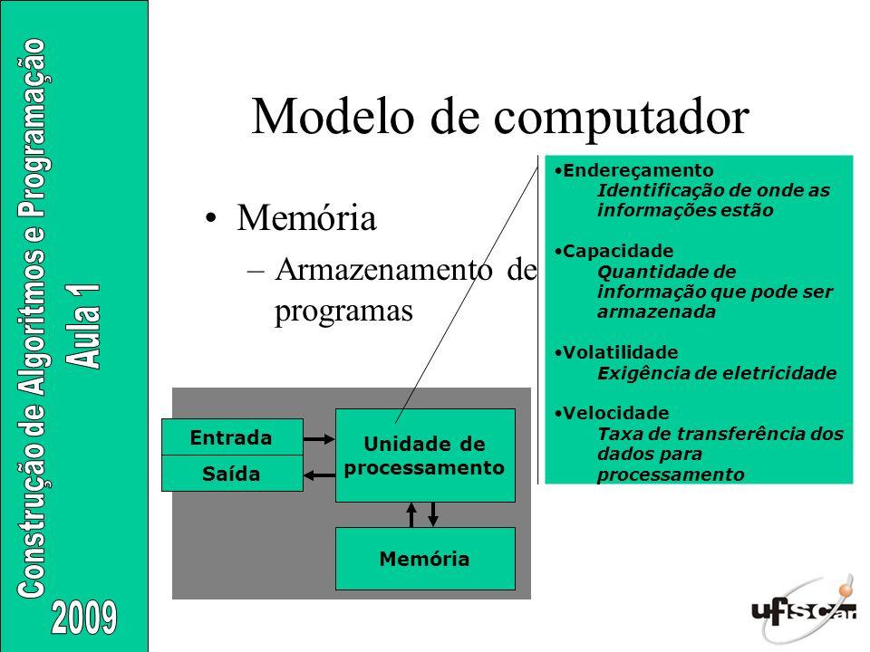 Modelo de computador Memória –Armazenamento de dados e programas Unidade de processamento Memória Entrada Saída Endereçamento Identificação de onde as