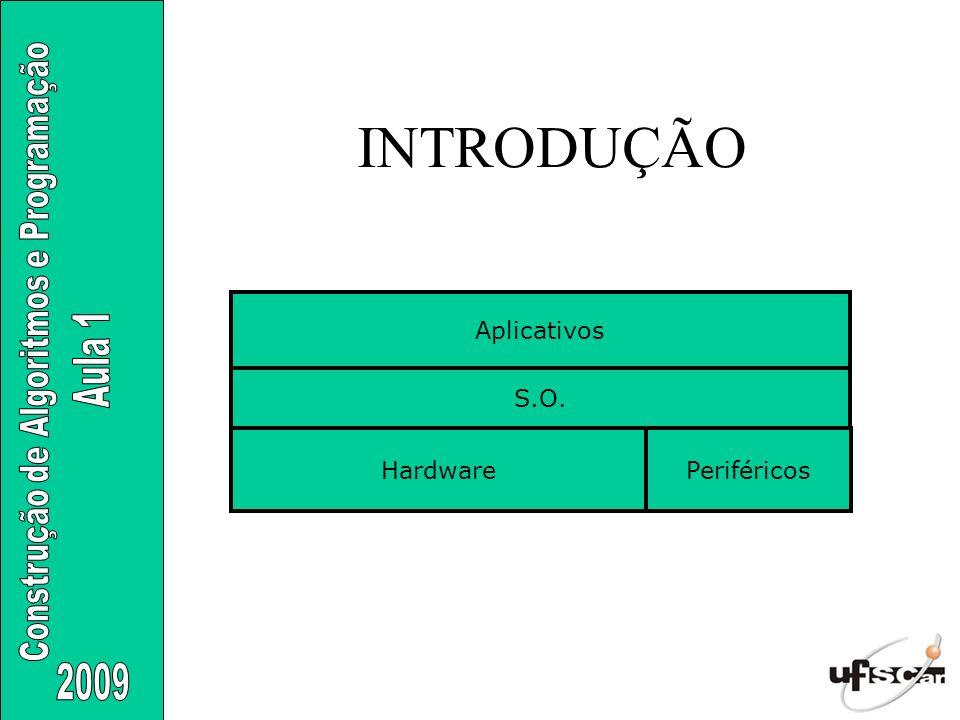 INTRODUÇÃO HardwarePeriféricos S.O. Aplicativos