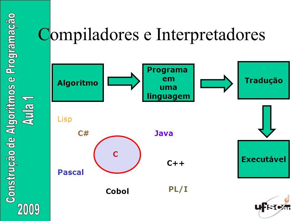 Compiladores e Interpretadores Algoritmo Programa em uma linguagem Tradução Executável C C++ Pascal Cobol JavaC# PL/I Lisp