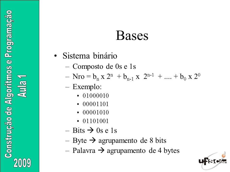 Sistema binário –Composto de 0s e 1s –Nro = b n x 2 n + b n-1 x 2 n-1 +.... + b 0 x 2 0 –Exemplo: 01000010 00001101 00001010 01101001 –Bits 0s e 1s –B
