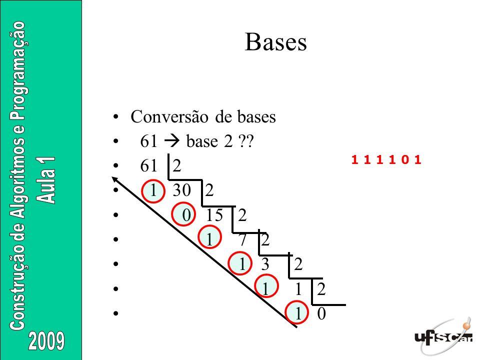Conversão de bases 61 base 2 ?? 61 2 1 30 2 0 15 2 1 7 2 1 3 2 1 1 2 1 0 Bases 1 1 1 1 0 1
