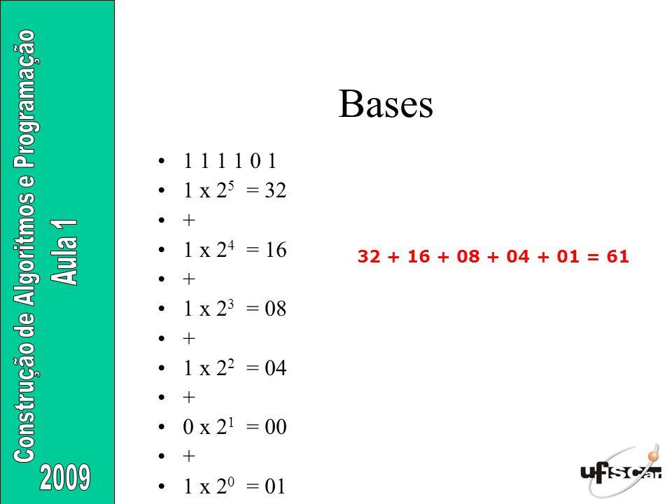 1 x 2 5 = 32 + 1 x 2 4 = 16 + 1 x 2 3 = 08 + 1 x 2 2 = 04 + 0 x 2 1 = 00 + 1 x 2 0 = 01 Bases 32 + 16 + 08 + 04 + 01 = 61