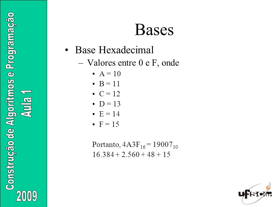 Base Hexadecimal –Valores entre 0 e F, onde A = 10 B = 11 C = 12 D = 13 E = 14 F = 15 Portanto, 4A3F 16 = 19007 10 16.384 + 2.560 + 48 + 15 Bases