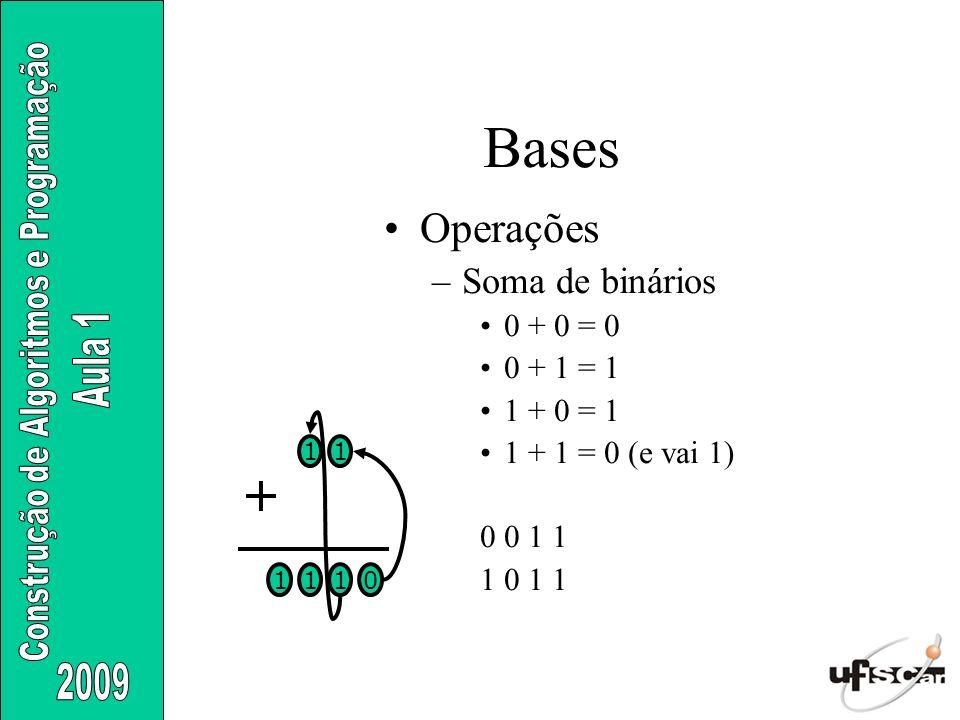 Operações –Soma de binários 0 + 0 = 0 0 + 1 = 1 1 + 0 = 1 1 + 1 = 0 (e vai 1) 0 0 1 1 1 0 1 1 Bases 0 1 1 1 11