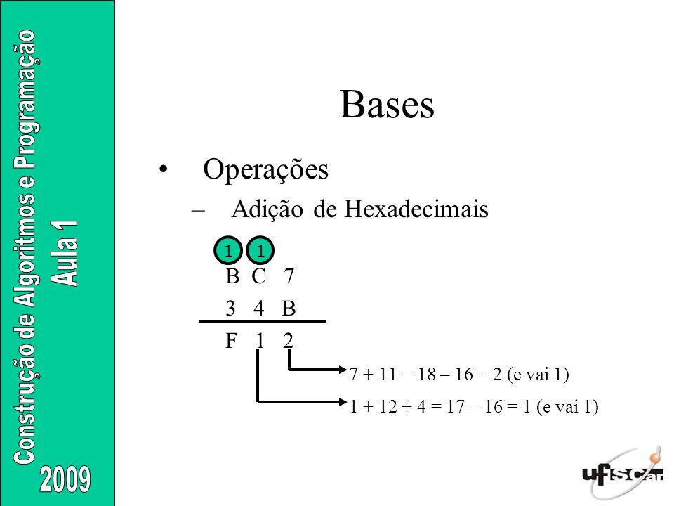 Operações –Adição de Hexadecimais B C 7 3 4 B F 1 2 7 + 11 = 18 – 16 = 2 (e vai 1) 1 + 12 + 4 = 17 – 16 = 1 (e vai 1) Bases 11