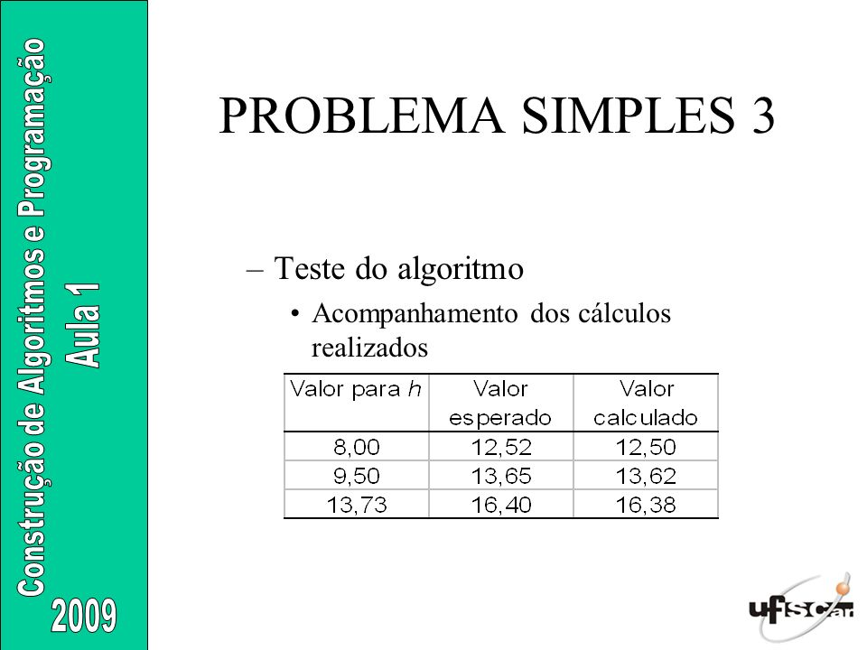 PROBLEMA SIMPLES 3 –Teste do algoritmo Acompanhamento dos cálculos realizados