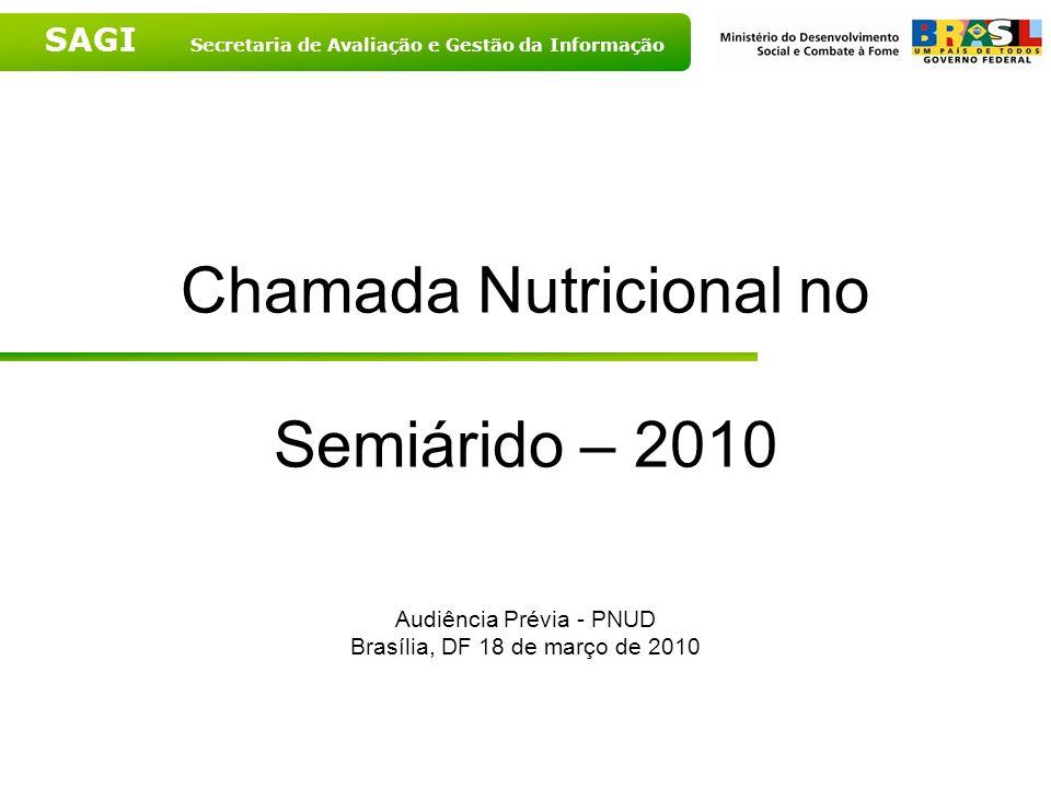 SAGI Secretaria de Avaliação e Gestão da Informação Chamada Nutricional no Semiárido – 2010 Audiência Prévia - PNUD Brasília, DF 18 de março de 2010